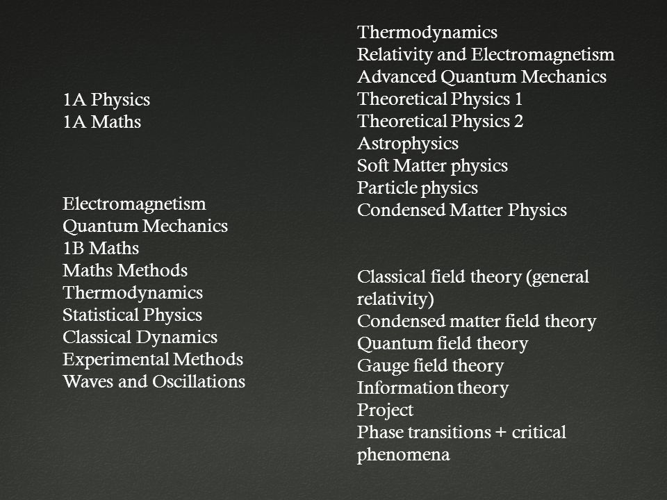 1A Physics 1A Maths Electromagnetism Quantum Mechanics 1B Maths Maths Methods Thermodynamics Statistical Physics Classical Dynamics Experimental Methods Waves and Oscillations Thermodynamics Relativity and Electromagnetism Advanced Quantum Mechanics Theoretical Physics 1 Theoretical Physics 2 Astrophysics Soft Matter physics Particle physics Condensed Matter Physics Classical field theory (general relativity) Condensed matter field theory Quantum field theory Gauge field theory Information theory Project Phase transitions + critical phenomena