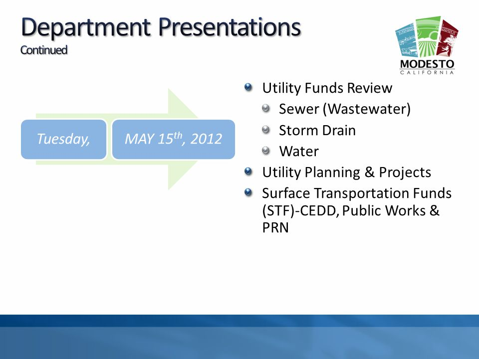 Utility Funds Review Sewer (Wastewater) Storm Drain Water Utility Planning & Projects Surface Transportation Funds (STF)-CEDD, Public Works & PRN Tuesday,MAY 15 th, 2012