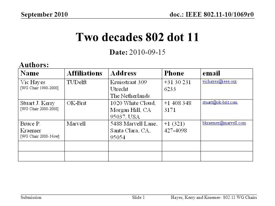 doc.: IEEE 802.11-10/1069r0 Submission September 2010 Hayes, Kerry and Kraemer- 802.11 WG ChairsSlide 2 Abstract Interesting facts observed during the two decades of the continuing existence of the IEEE 802.11 Standards Working Group for Wireless LANs.