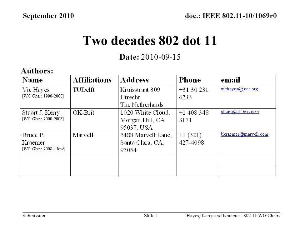 doc.: IEEE 802.11-10/1069r0 Submission 1990 - World Leaders GermanyChancellorHelmut Kohl AustraliaPrime MinisterJohn Hawke USPresidentGeorge H.