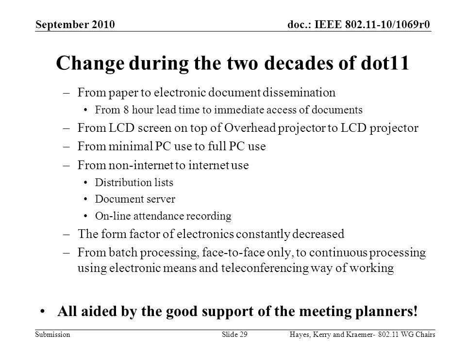 doc.: IEEE 802.11-10/1069r0 Submission Change during the two decades of dot11 –From paper to electronic document dissemination From 8 hour lead time to immediate access of documents –From LCD screen on top of Overhead projector to LCD projector –From minimal PC use to full PC use –From non-internet to internet use Distribution lists Document server On-line attendance recording –The form factor of electronics constantly decreased –From batch processing, face-to-face only, to continuous processing using electronic means and teleconferencing way of working All aided by the good support of the meeting planners.
