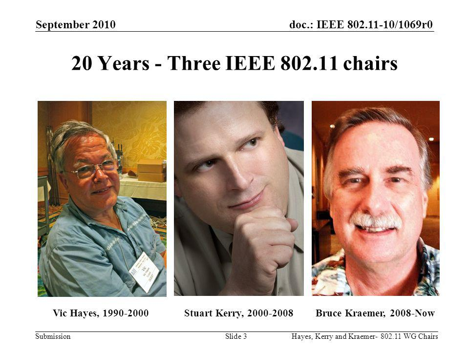 doc.: IEEE 802.11-10/1069r0 Submission Congratulations on 20 years of perseverance September 2010 Hayes, Kerry and Kraemer- 802.11 WG ChairsSlide 4
