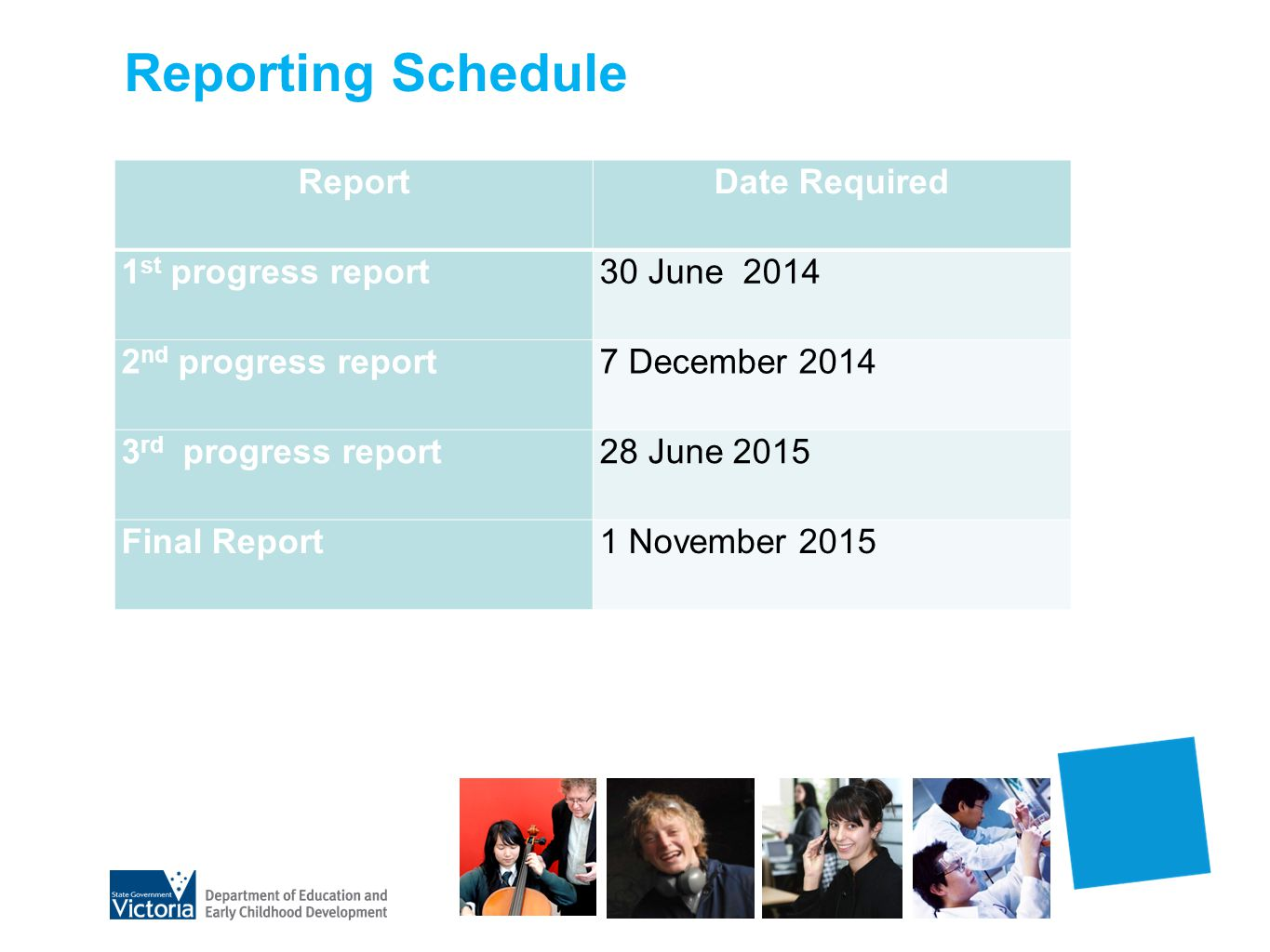 Reporting Schedule ReportDate Required 1 st progress report30 June nd progress report7 December rd progress report28 June 2015 Final Report1 November 2015