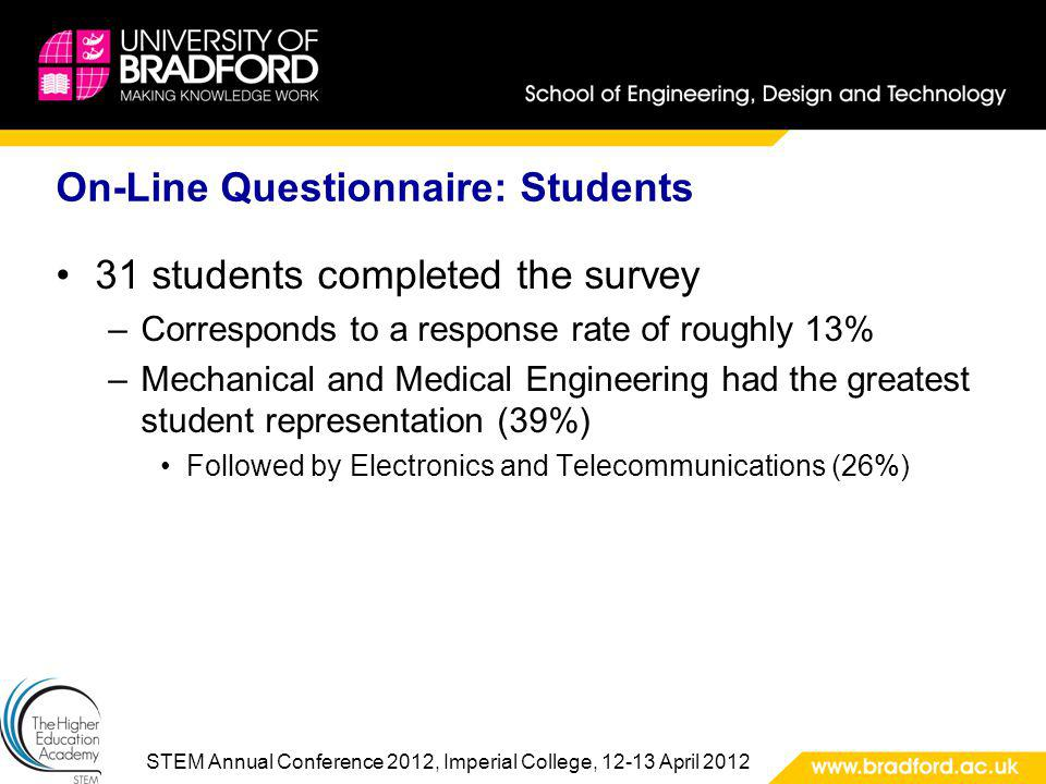 STEM Annual Conference 2012, Imperial College, 12-13 April 2012 On-Line Questionnaire: Students 31 students completed the survey –Corresponds to a response rate of roughly 13% –Mechanical and Medical Engineering had the greatest student representation (39%) Followed by Electronics and Telecommunications (26%)