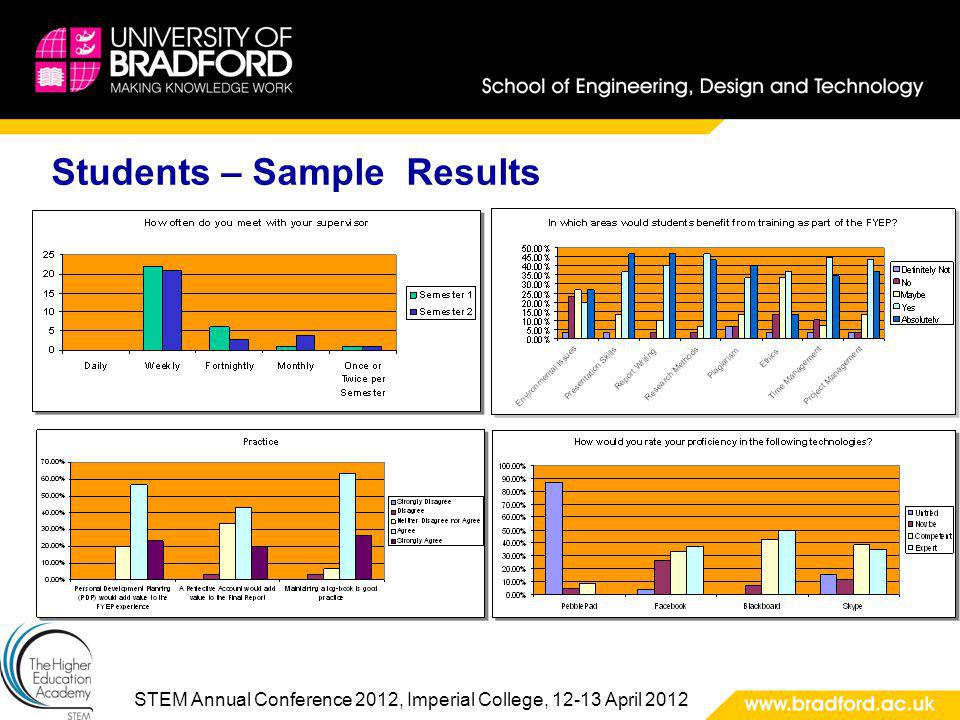 STEM Annual Conference 2012, Imperial College, 12-13 April 2012 Students – Sample Results