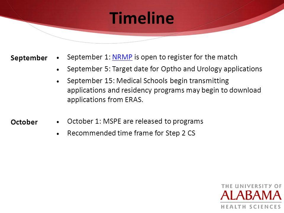 September September 1: NRMP is open to register for the matchNRMP September 5: Target date for Optho and Urology applications September 15: Medical Sc