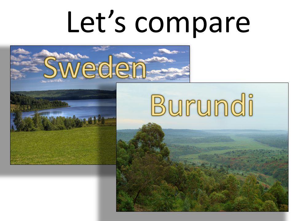 Lets compare
