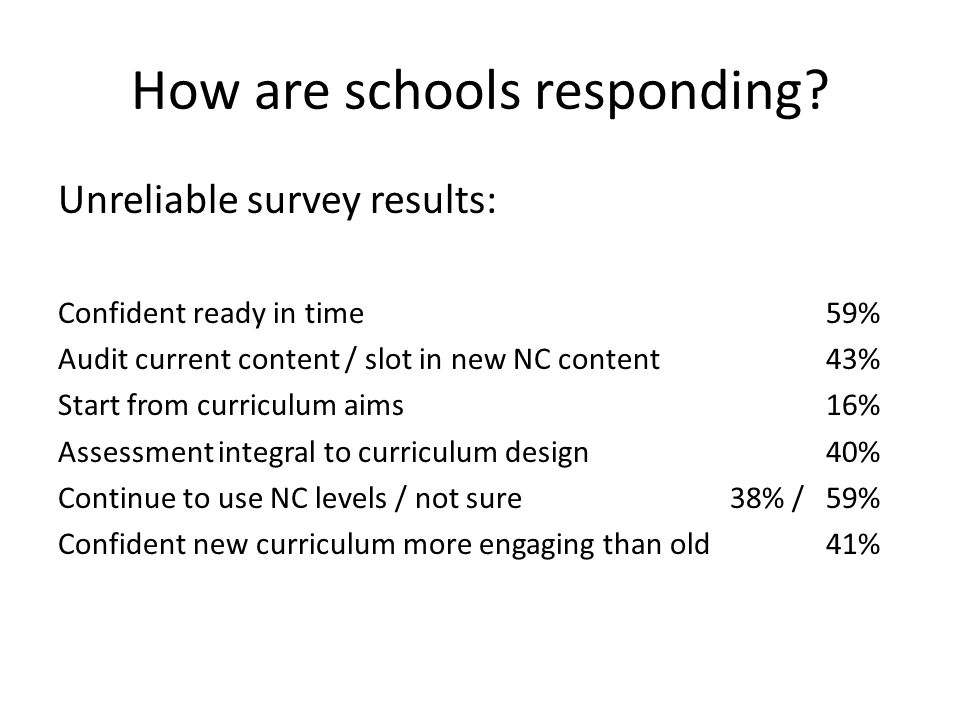How are schools responding? Unreliable survey results: Confident ready in time59% Audit current content / slot in new NC content43% Start from curricu