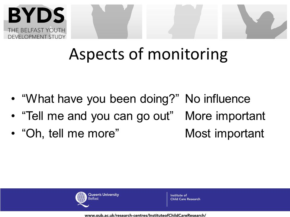 Aspects of monitoring What have you been doing.