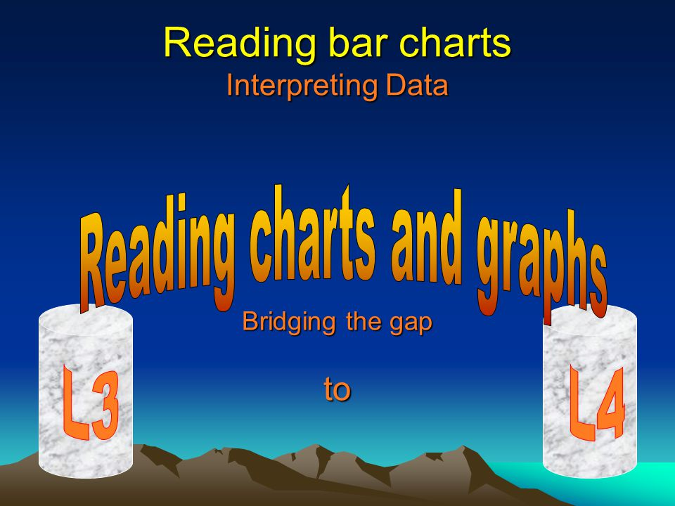 Reading bar charts Interpreting Data Bridging the gap to