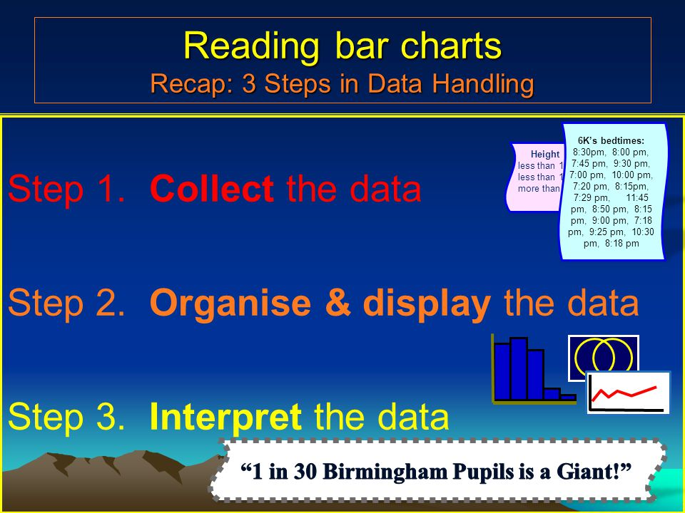 Reading bar charts Recap: 3 Steps in Data Handling Step 1. Collect the data Step 2. Organise & display the data Step 3. Interpret the data Height Numb