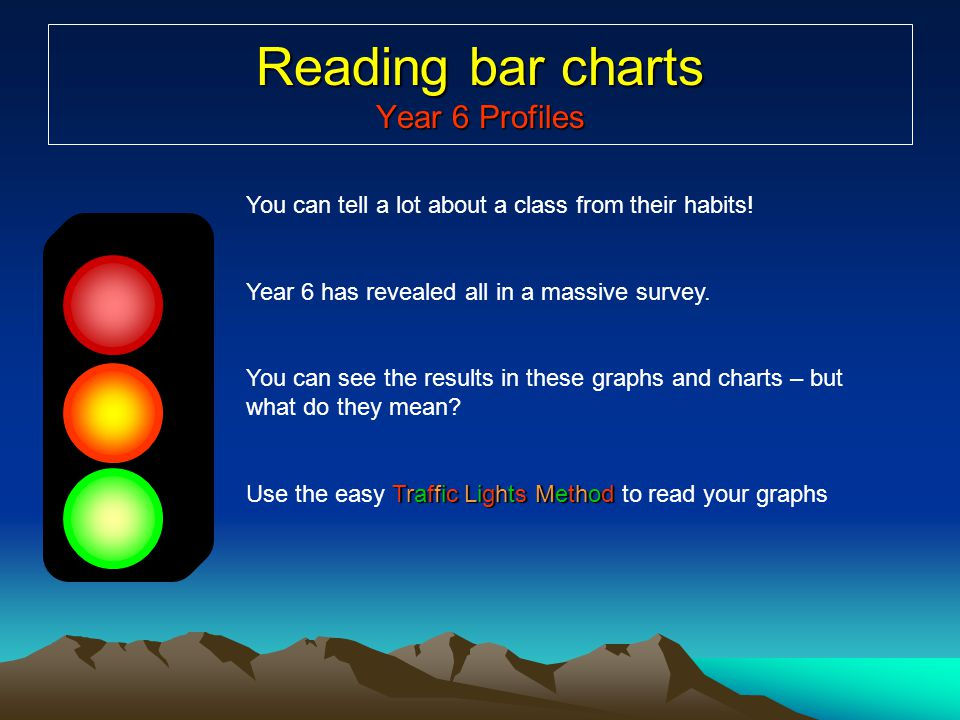 Reading bar charts Year 6 Profiles You can tell a lot about a class from their habits! Year 6 has revealed all in a massive survey. You can see the re