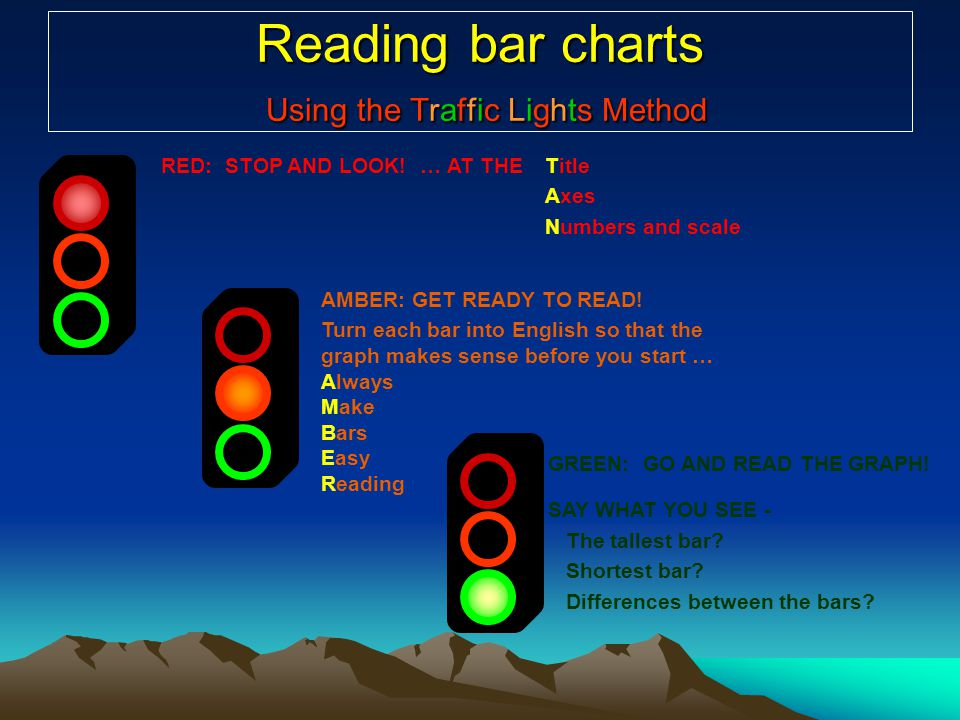 Reading bar charts Using the Traffic Lights Method RED: STOP AND LOOK! … AT THETitle Axes Numbers and scale AMBER: GET READY TO READ! Turn each bar in