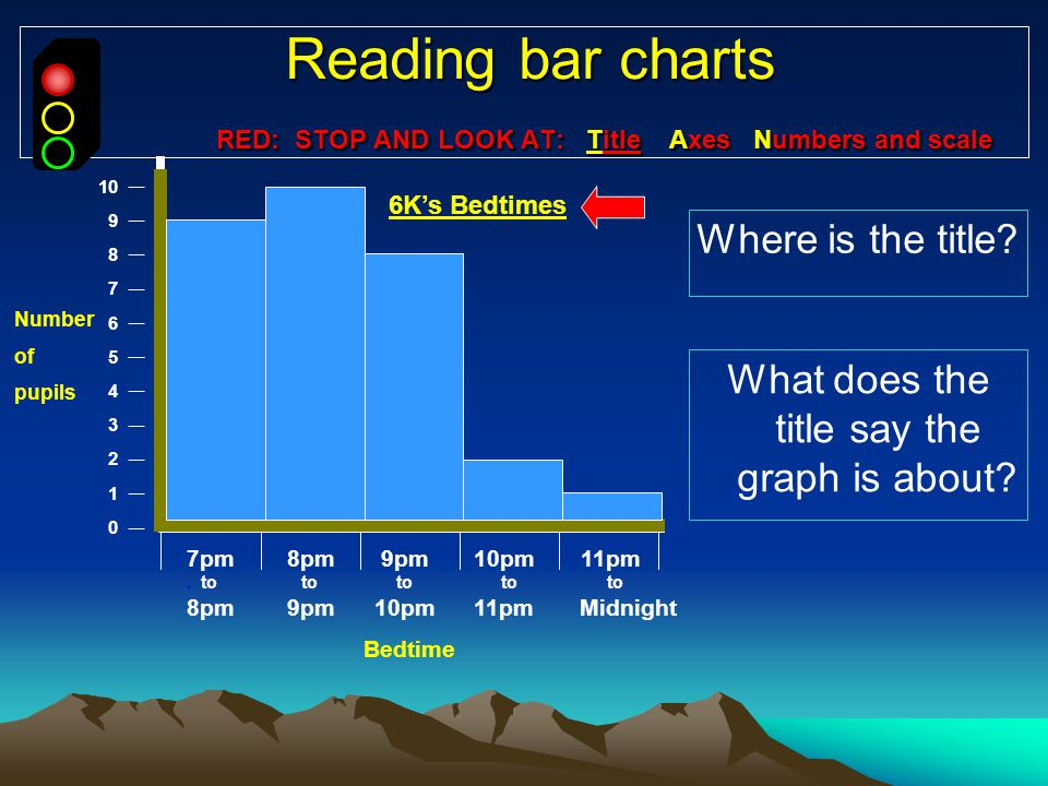 Reading bar charts RED: STOP AND LOOK AT: Title Axes Numbers and scale Reading bar charts RED: STOP AND LOOK AT: Title Axes Numbers and scale Where is
