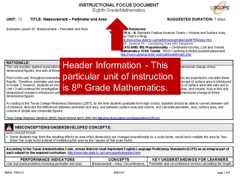 ©TESCCC, is a TESCCC Partner Header Information - This particular unit of instruction is 8 th Grade Mathematics.