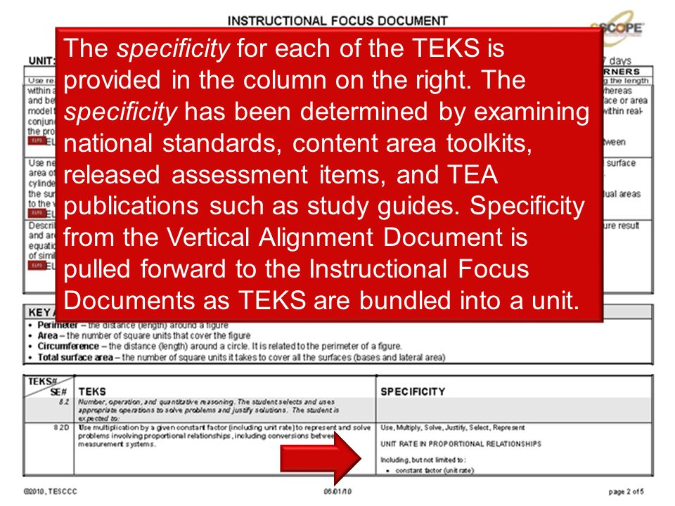 ©TESCCC, is a TESCCC Partner The specificity for each of the TEKS is provided in the column on the right. The specificity has been determined by exami