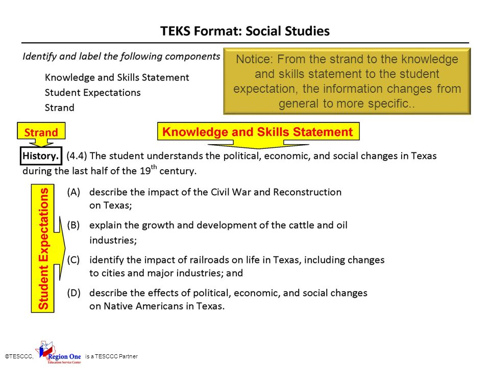 ©TESCCC, is a TESCCC Partner Notice: From the strand to the knowledge and skills statement to the student expectation, the information changes from ge