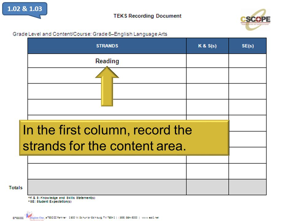 ©TESCCC, is a TESCCC Partner In the first column, record the strands for the content area. 1.02 & 1.03