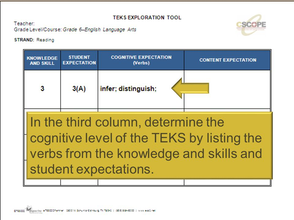 ©TESCCC, is a TESCCC Partner In the third column, determine the cognitive level of the TEKS by listing the verbs from the knowledge and skills and stu