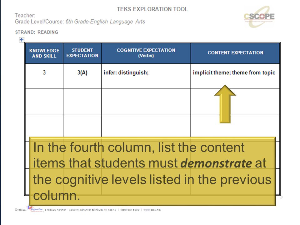 ©TESCCC, is a TESCCC Partner In the fourth column, list the content items that students must demonstrate at the cognitive levels listed in the previou