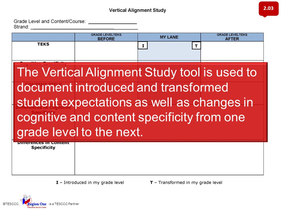 The Vertical Alignment Study tool is used to document introduced and transformed student expectations as well as changes in cognitive and content spec