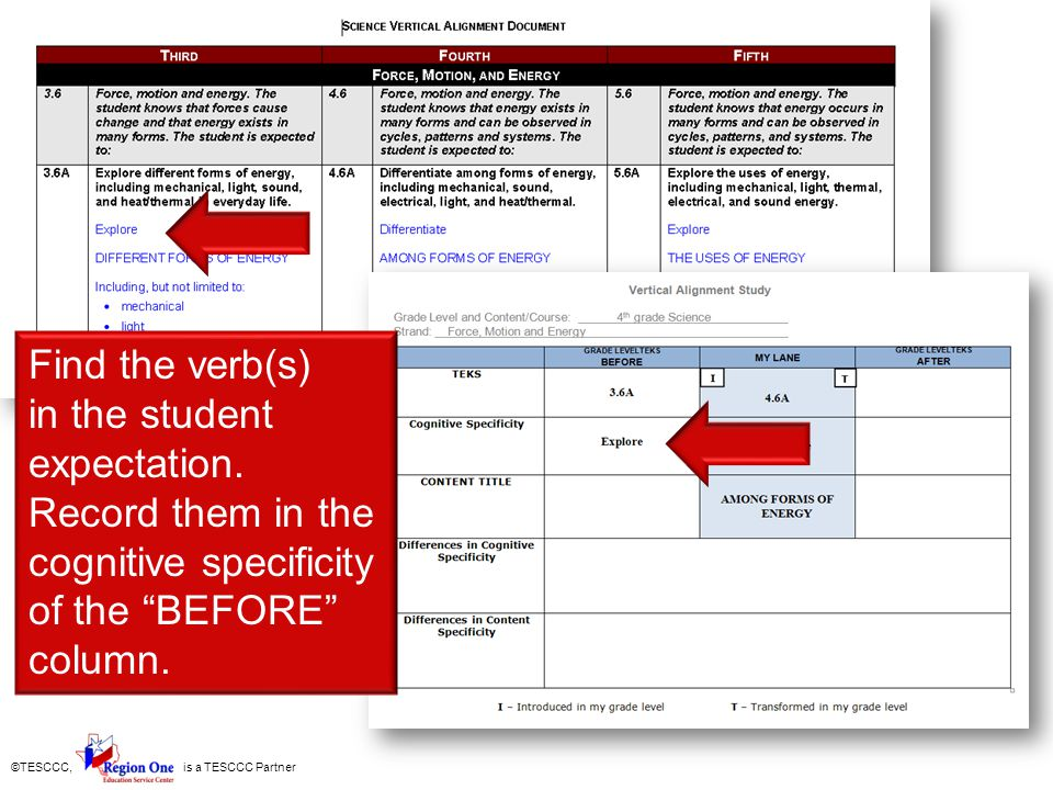 ©TESCCC, is a TESCCC Partner Find the verb(s) in the student expectation. Record them in the cognitive specificity of the BEFORE column.