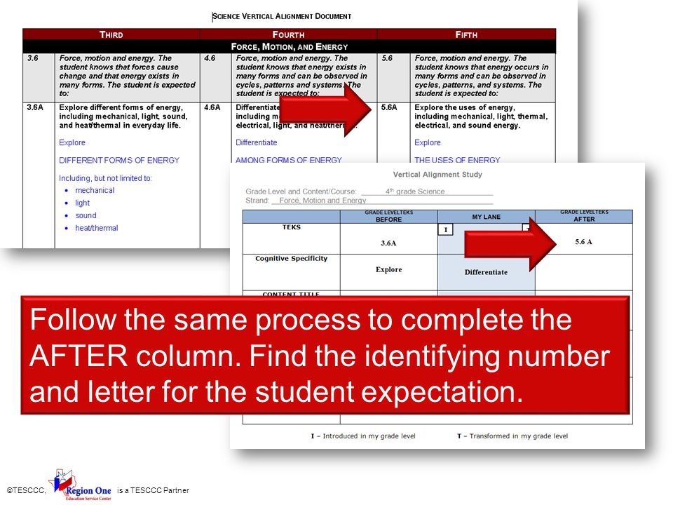 ©TESCCC, is a TESCCC Partner Follow the same process to complete the AFTER column. Find the identifying number and letter for the student expectation.