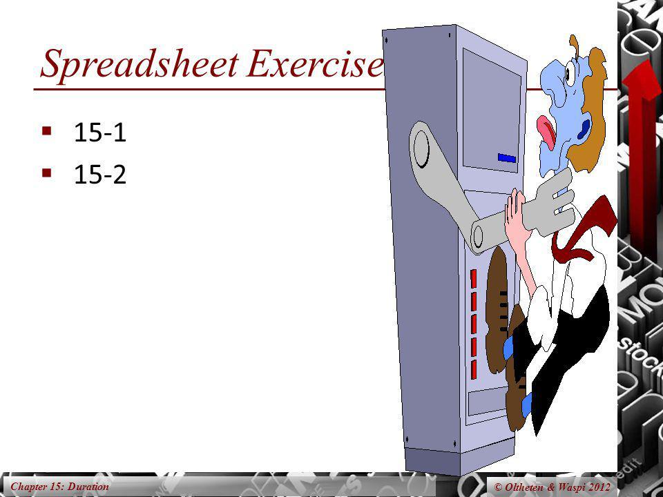 Chapter 15: Duration © Oltheten & Waspi 2012 Spreadsheet Exercise 15-1 15-2