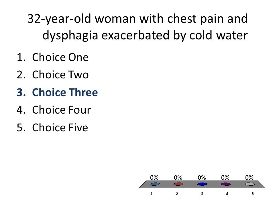 32-year-old woman with chest pain and dysphagia exacerbated by cold water 1.Choice One 2.Choice Two 3.Choice Three 4.Choice Four 5.Choice Five