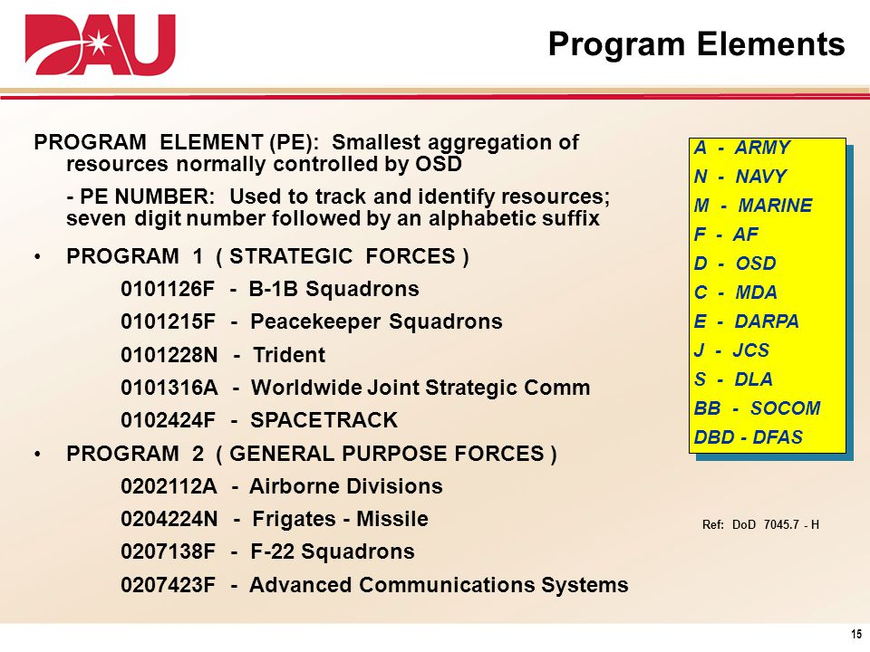 PROGRAM ELEMENT (PE): Smallest aggregation of resources normally controlled by OSD - PE NUMBER: Used to track and identify resources; seven digit numb