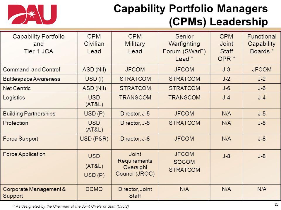 Capability Portfolio and Tier 1 JCA CPM Civilian Lead CPM Military Lead Senior Warfighting Forum (SWarF) Lead * CPM Joint Staff OPR * Functional Capab