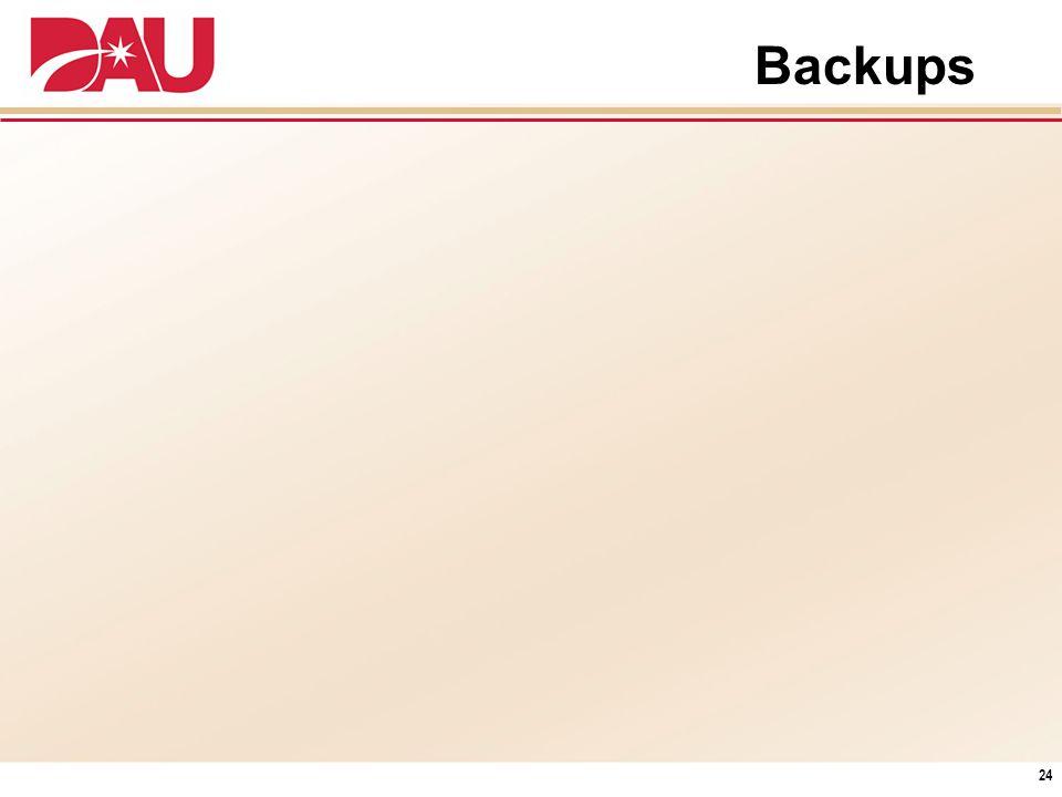 Backups 24