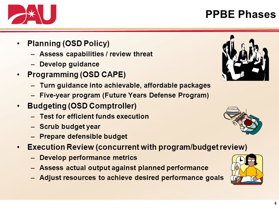 PPBE Phases Planning (OSD Policy) –Assess capabilities / review threat –Develop guidance Programming (OSD CAPE) –Turn guidance into achievable, afford