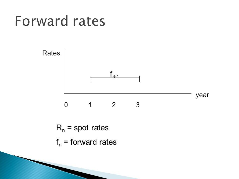 01230123 Rates f 3-1 R n = spot rates f n = forward rates year