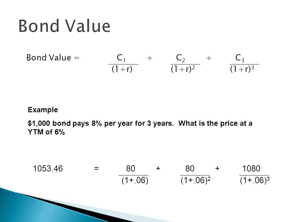 Bond Value = C 1 + C 2 + C 3 (1+r)(1+r) 2 (1+r) 3 Example $1,000 bond pays 8% per year for 3 years.