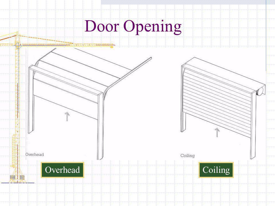 Door Opening OverheadCoiling