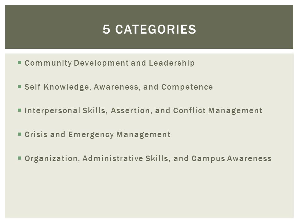 Community Development and Leadership Self Knowledge, Awareness, and Competence Interpersonal Skills, Assertion, and Conflict Management Crisis and Emergency Management Organization, Administrative Skills, and Campus Awareness 5 CATEGORIES