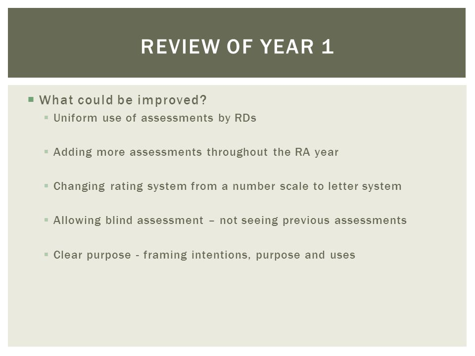 What could be improved? Uniform use of assessments by RDs Adding more assessments throughout the RA year Changing rating system from a number scale to