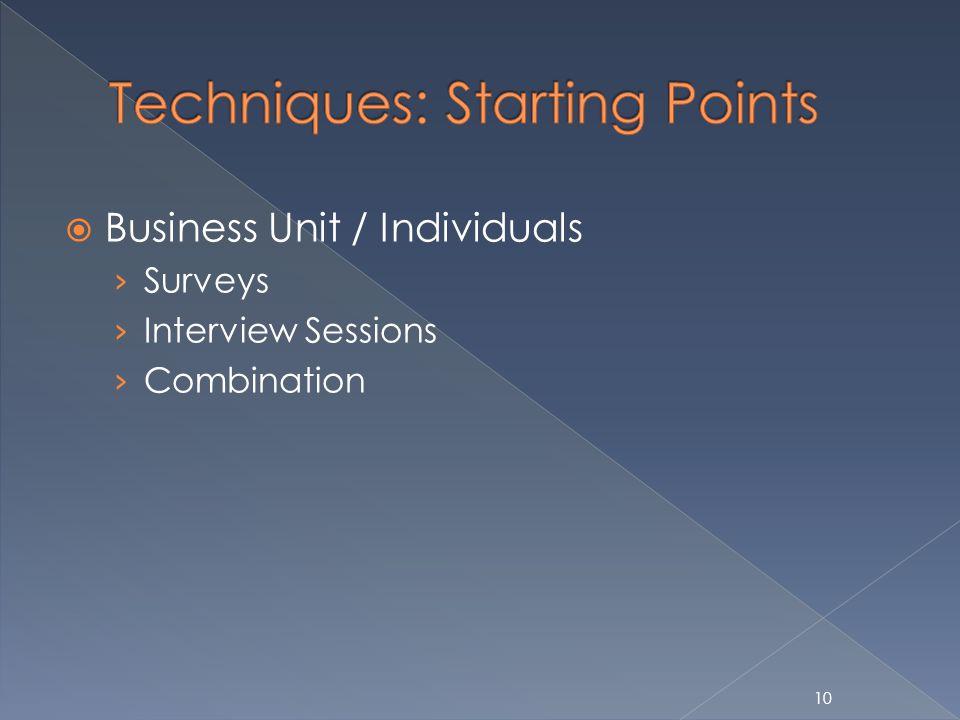 10 Business Unit / Individuals Surveys Interview Sessions Combination