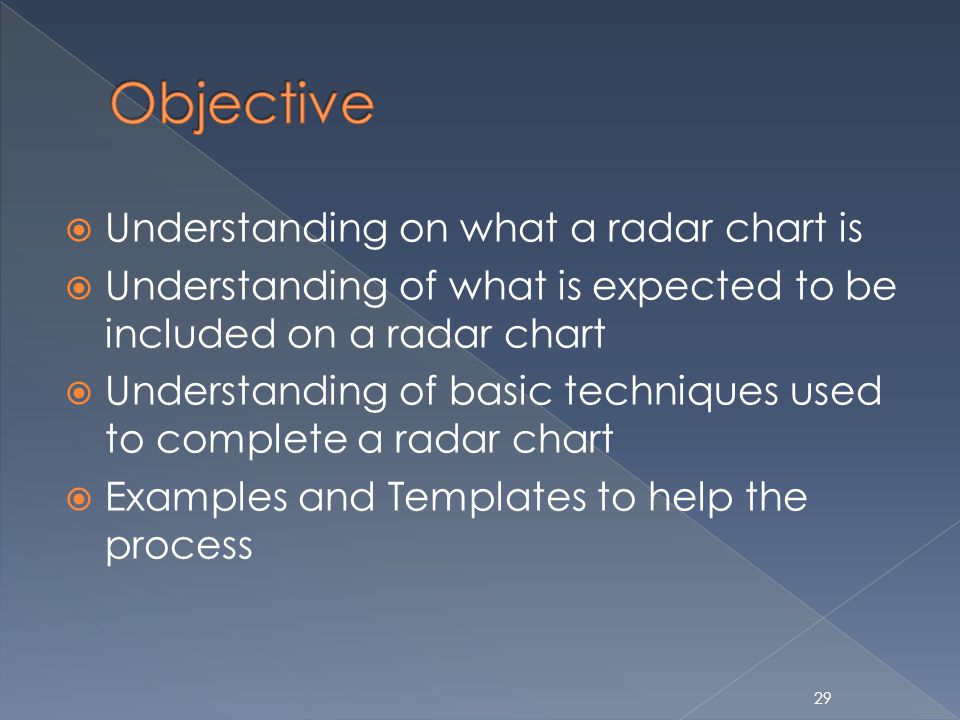 Understanding on what a radar chart is Understanding of what is expected to be included on a radar chart Understanding of basic techniques used to complete a radar chart Examples and Templates to help the process 29