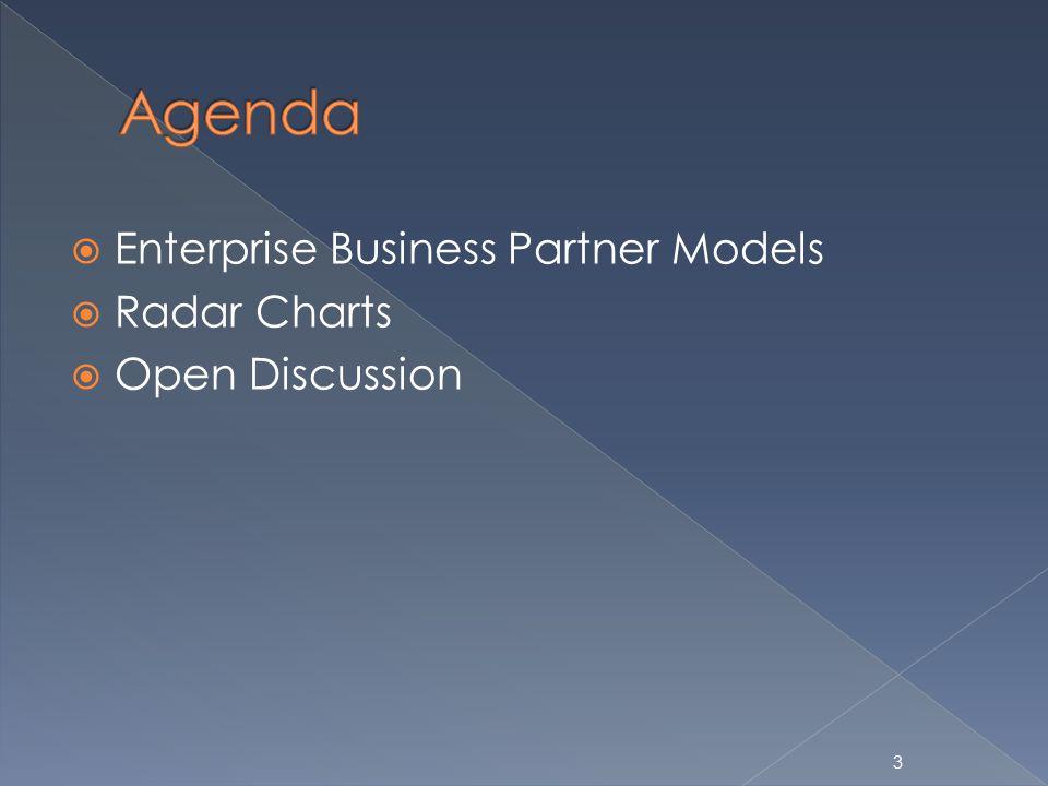 Enterprise Business Partner Models Radar Charts Open Discussion 3