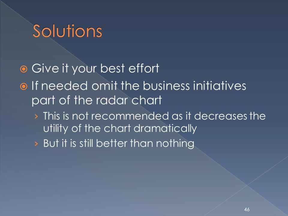 Give it your best effort If needed omit the business initiatives part of the radar chart This is not recommended as it decreases the utility of the chart dramatically But it is still better than nothing 46