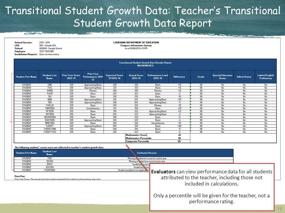 Transitional Student Growth Data: Teachers Transitional Student Growth Data Report 18 Evaluators can view performance data for all students attributed to the teacher, including those not included in calculations.