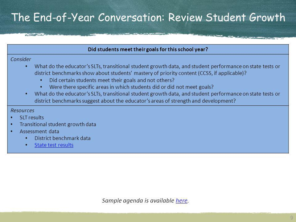 The End-of-Year Conversation: Review Student Growth Did students meet their goals for this school year? Consider What do the educators SLTs, transitio