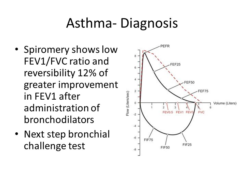 Asthma- Diagnosis Spiromery shows low FEV1/FVC ratio and reversibility 12% of greater improvement in FEV1 after administration of bronchodilators Next
