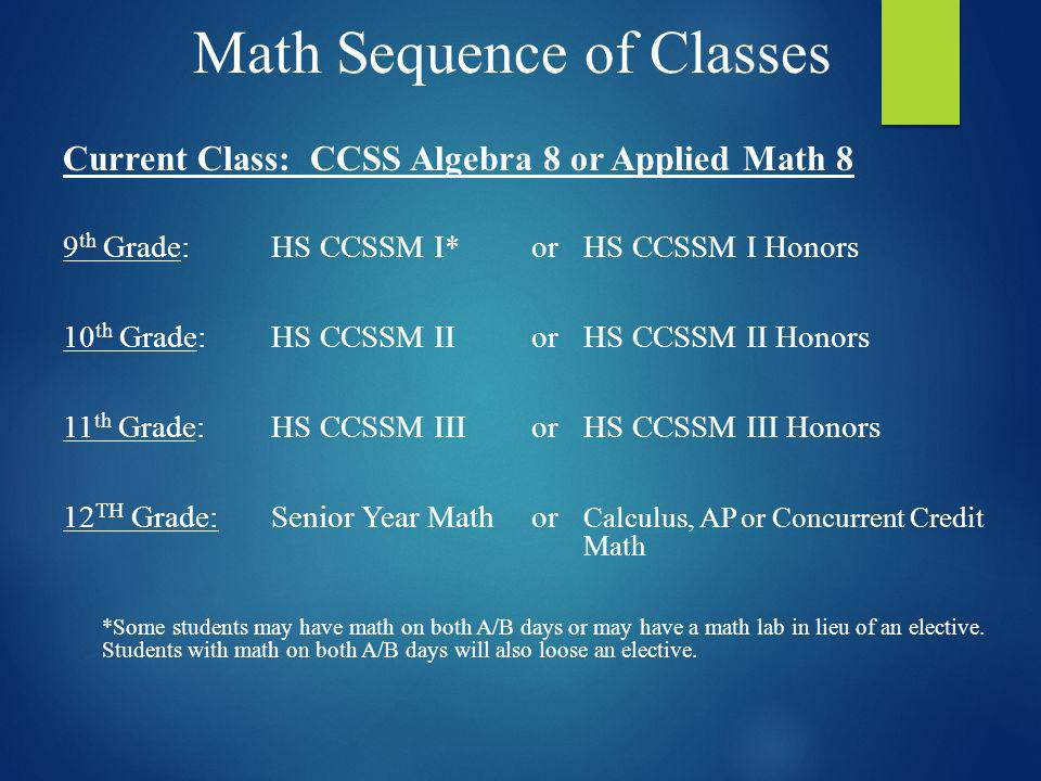 Math Sequence of Classes Current Class: CCSS Algebra 8 or Applied Math 8 9 th Grade:HS CCSSM I* orHS CCSSM I Honors 10 th Grade:HS CCSSM IIorHS CCSSM