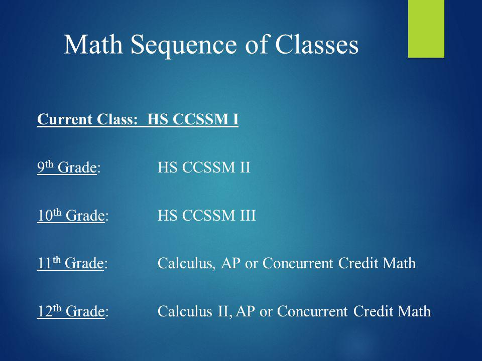 Math Sequence of Classes Current Class: HS CCSSM I 9 th Grade:HS CCSSM II 10 th Grade:HS CCSSM III 11 th Grade:Calculus, AP or Concurrent Credit Math