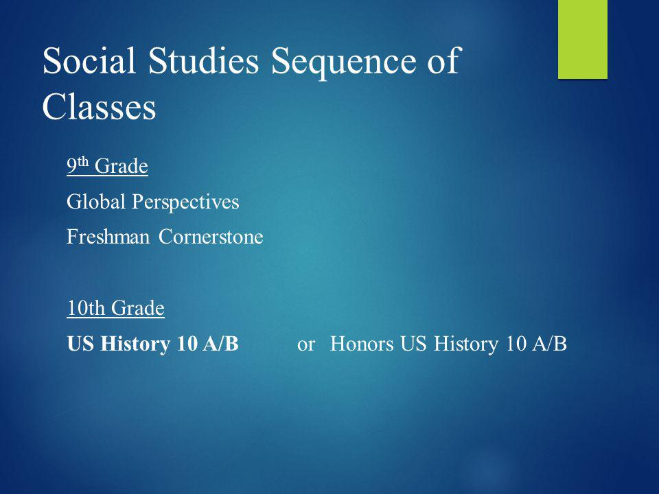 Social Studies Sequence of Classes 9 th Grade Global Perspectives Freshman Cornerstone 10th Grade US History 10 A/BorHonors US History 10 A/B