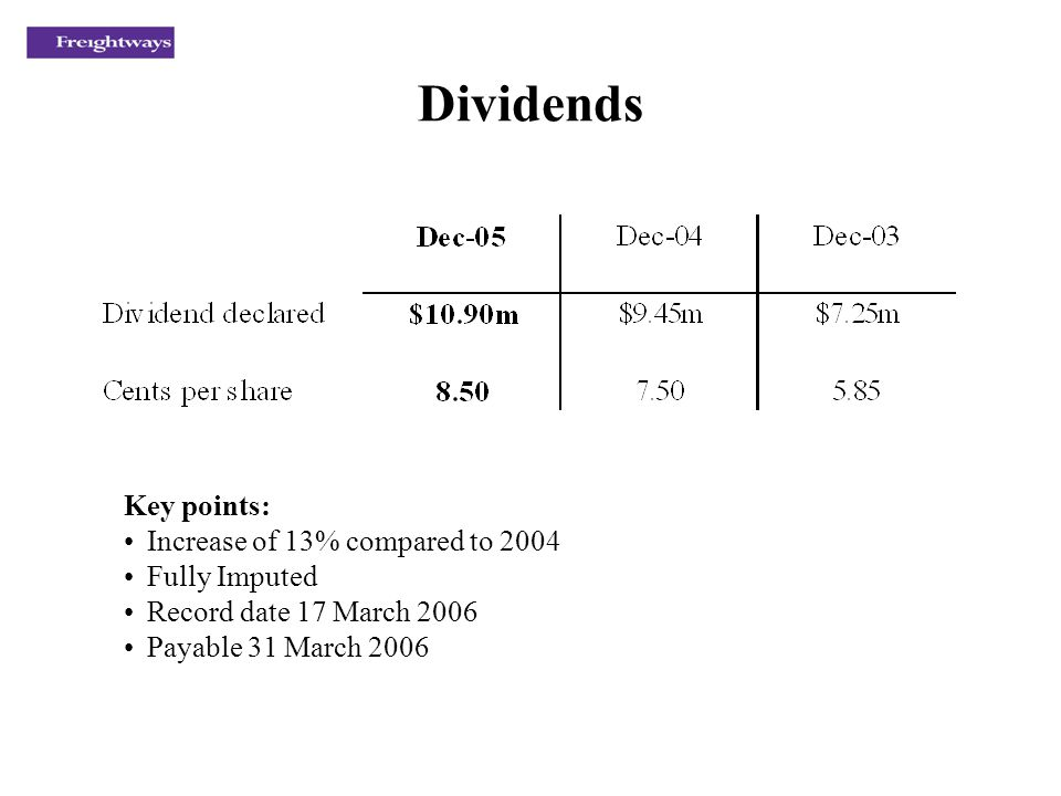 Dividends Key points: Increase of 13% compared to 2004 Fully Imputed Record date 17 March 2006 Payable 31 March 2006