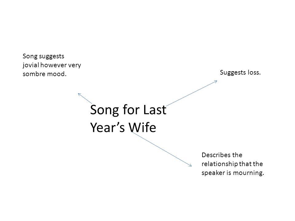 Song for Last Years Wife Song suggests jovial however very sombre mood. Suggests loss. Describes the relationship that the speaker is mourning.